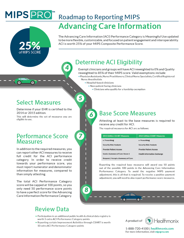 mipspro_roadmap booklet3png