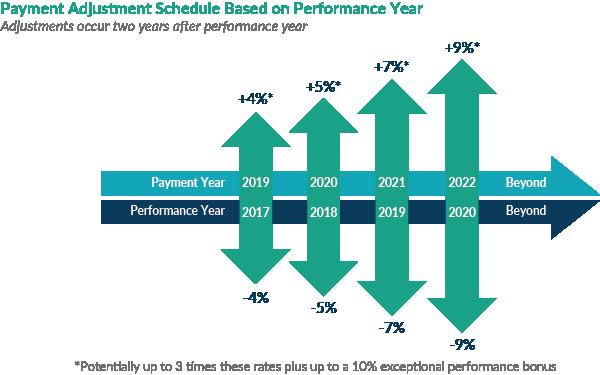 Revenue Impact.png